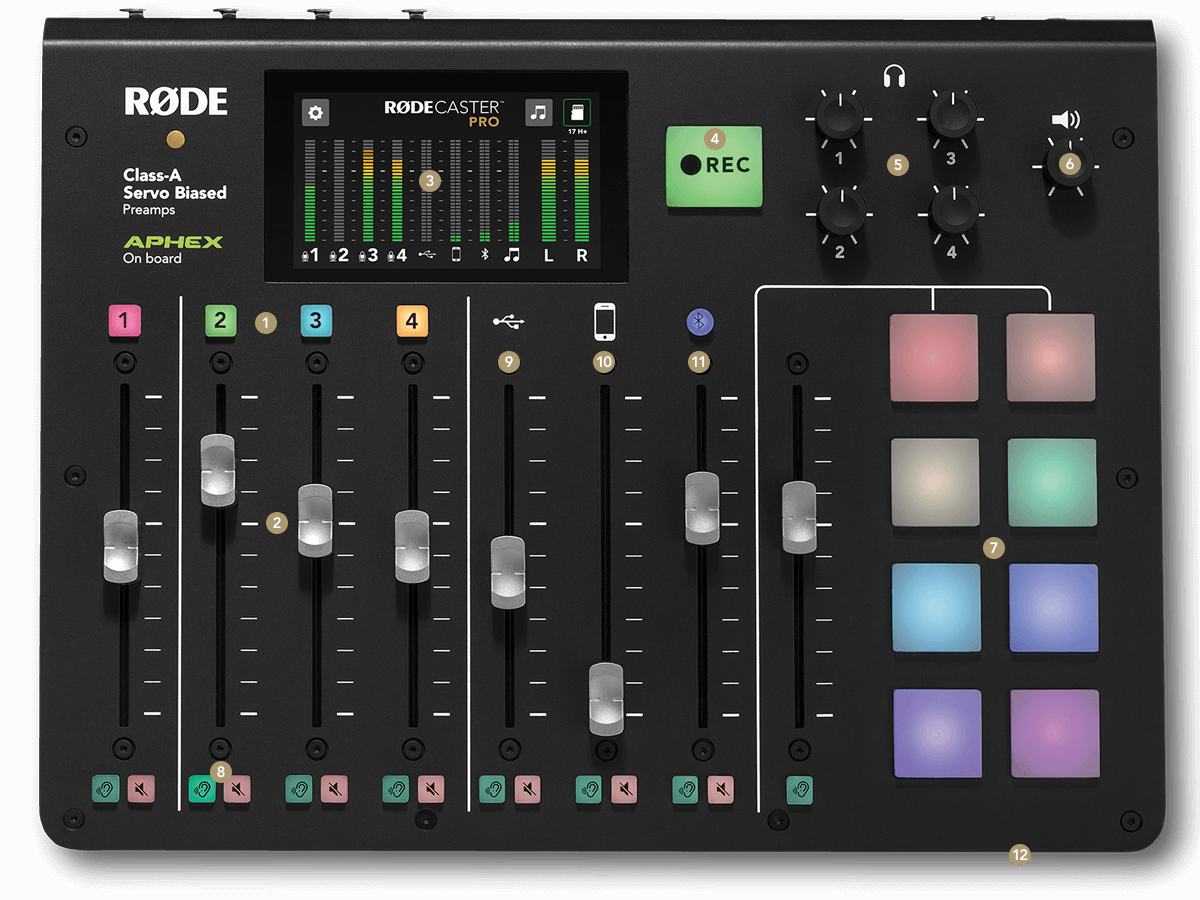 Top down view of the RODECaster Pro features