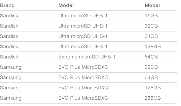 Graph showing compatible microSD cards for the RODECaster Pro
