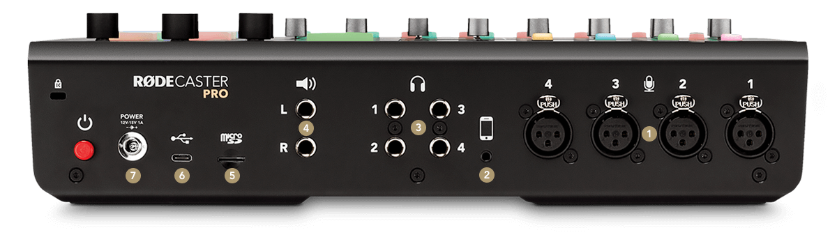 Rear of RODECaster Pro with features displayed