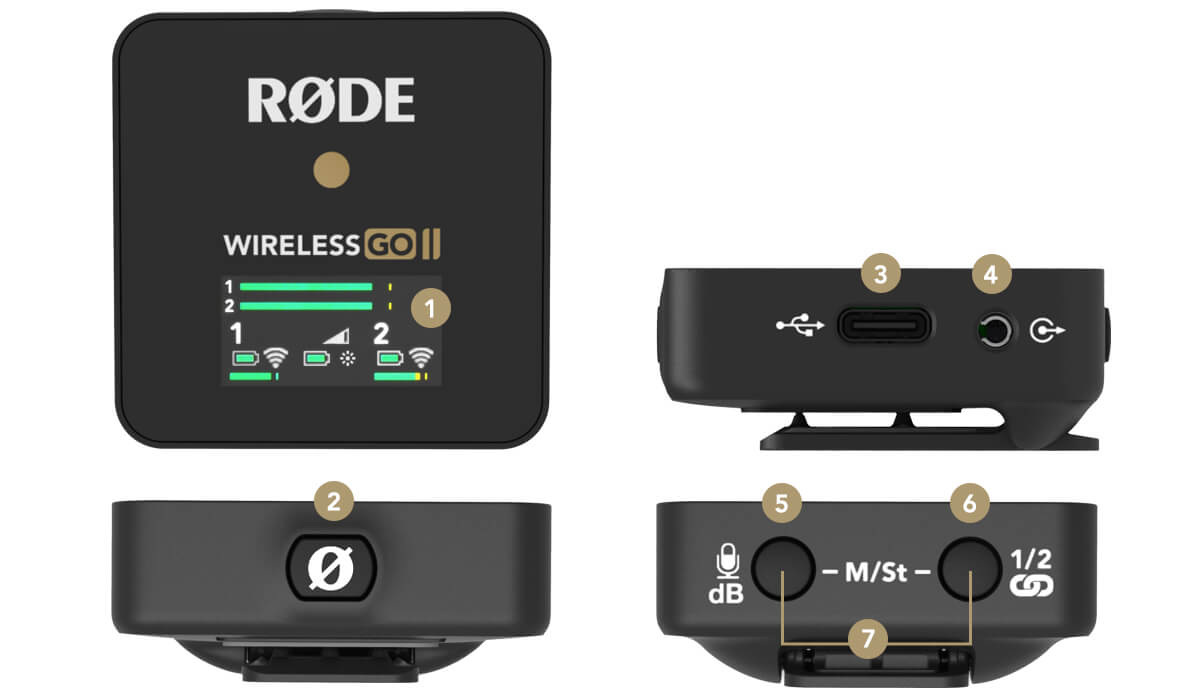 Wireless GO II Receiver Overview
