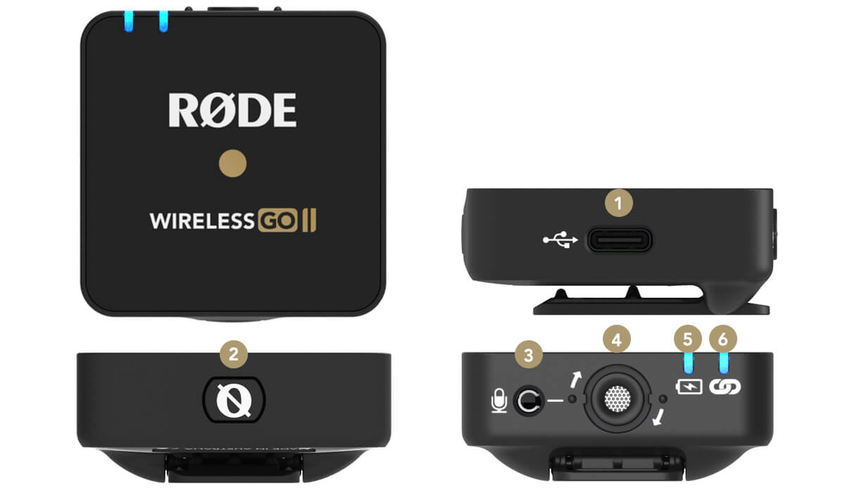 Wireless GO II Transmitter Overview
