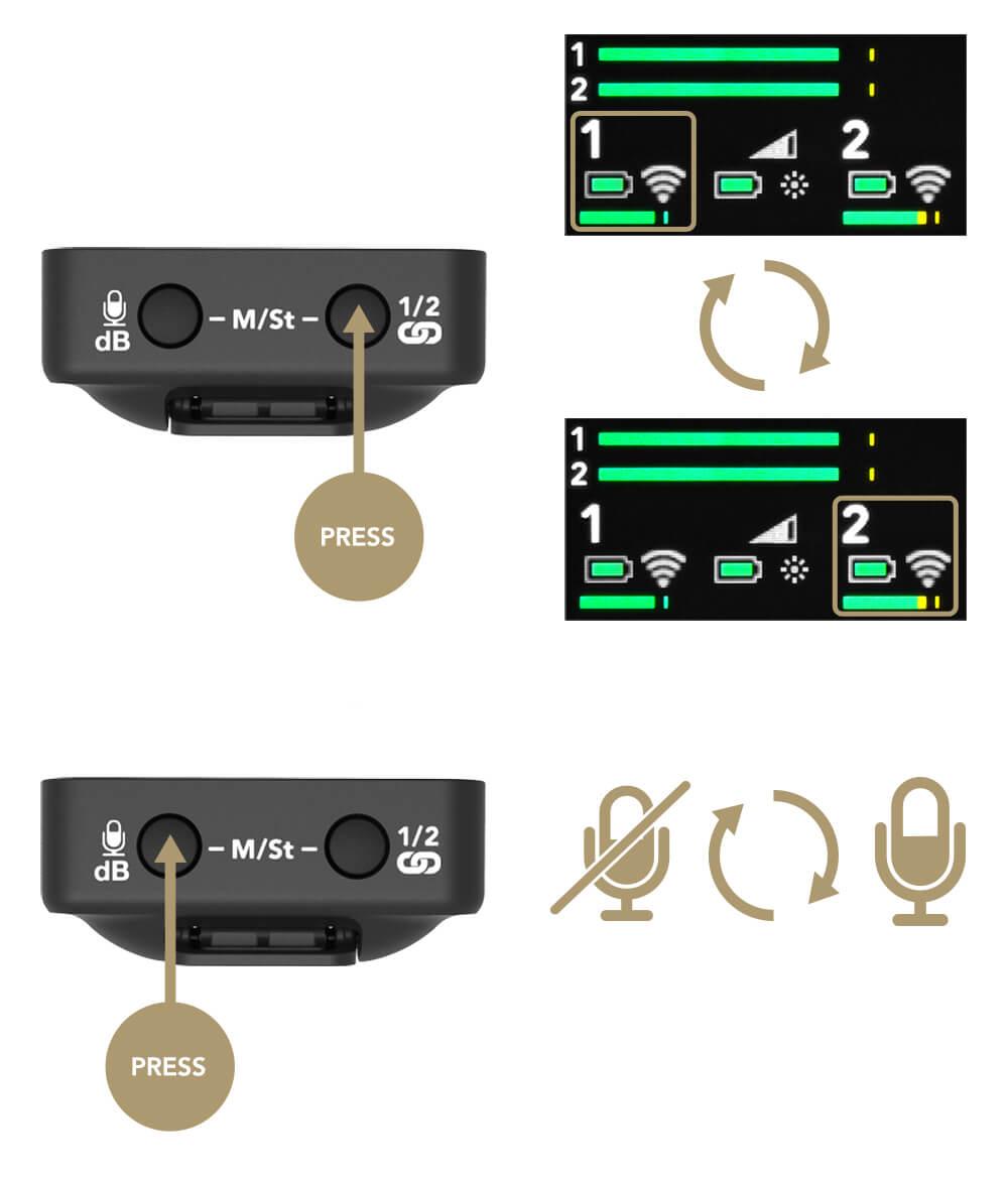 Wireless GO II - Channel Selection & Mute Control